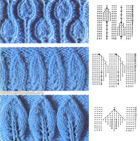 Непрерывное вязание спицами свитера